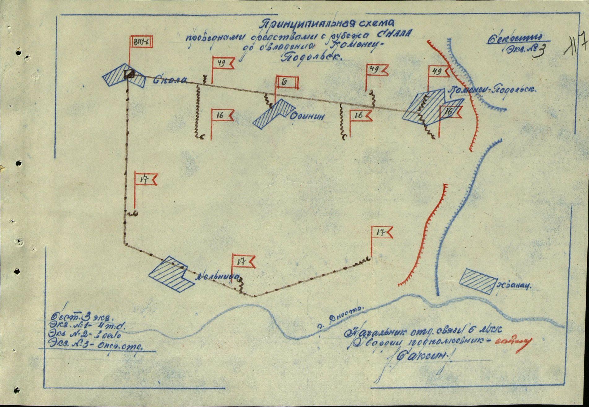 Схема сети почтовой связи
